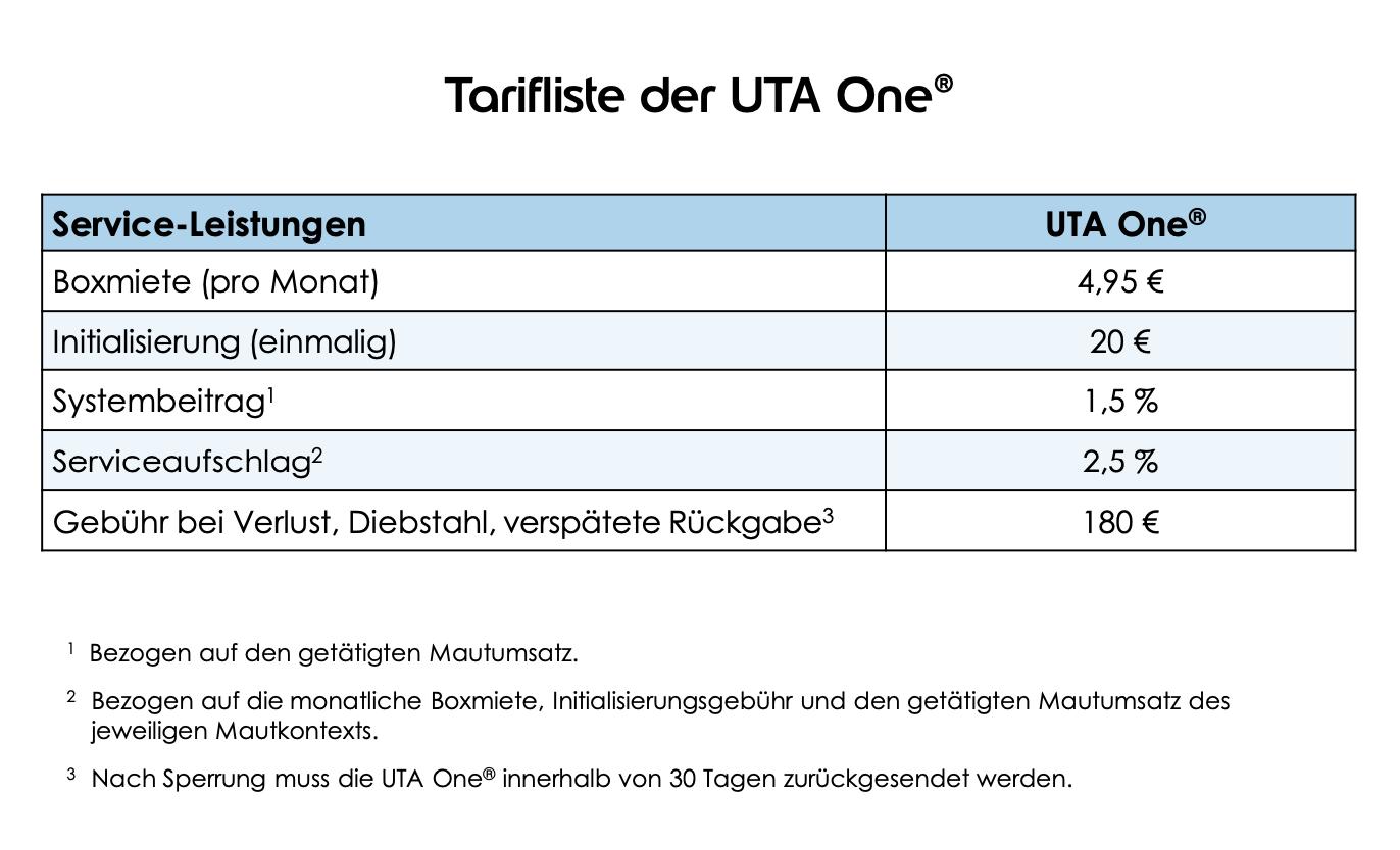 Kosten der UTA Mautbox